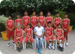 Basket Ball Team U-17 Boys
