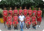 Basket Ball Team U-19 Boys